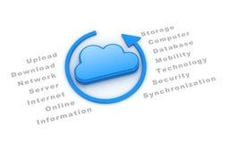 Conceito de sistema da computação da nuvem Foto de Stock Royalty Free