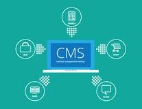 Conceito de sistema de gestão do índice do Cms Fotografia de Stock Royalty Free