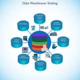 Conceito de testes do armazém de dados Fotos de Stock