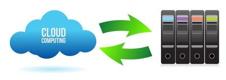 Conceito de transferência de arquivo do server da nuvem Fotos de Stock