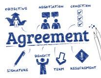 Conceito do acordo ilustração stock