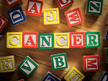 Conceito do câncer Foto de Stock Royalty Free