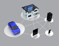 Conceito do ecossistema de poupança de energia esperto do produto Imagem de Stock