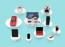Conceito do ecossistema de poupança de energia esperto do produto Fotografia de Stock Royalty Free