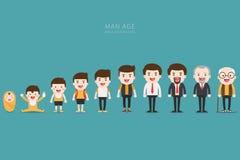 Conceito do envelhecimento dos caráteres masculinos ilustração royalty free
