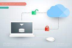 Conceito do fechamento da segurança do dispositivo do portátil do computador Fotografia de Stock