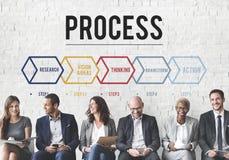 Conceito do gráfico das etapas da prática da operação da ação de processo Fotografia de Stock