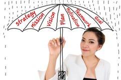 Conceito do guarda-chuva do negócio Foto de Stock Royalty Free