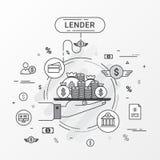 Conceito do infographics do emprestador Empreste o empréstimo do dinheiro do banco, dos empréstimos pessoais, do cartão de crédit ilustração stock
