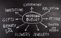 Conceito do mindmap do orçamento do casamento Fotos de Stock Royalty Free