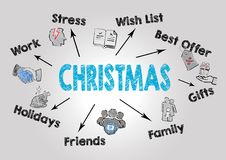 Conceito do Natal Carta com palavras-chaves e ícones no fundo cinzento Imagem de Stock