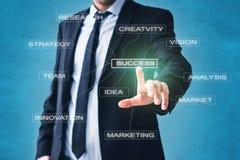 Conceito do negócio - homem de negócios que aponta em componentes da estratégia do sucesso fotos de stock royalty free