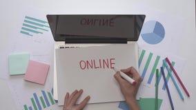Conceito do negócio A mulher escreve a OPERAÇÃO BANCÁRIA EM LINHA no papel situado no portátil video estoque