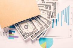 Conceito do negócio, relatório da análise do gráfico de negócio Contabilidade, dinheiro, cor de tom Fotos de Stock Royalty Free