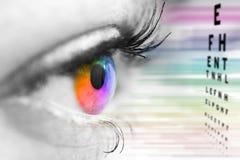 Conceito do oftalmologista fotos de stock royalty free