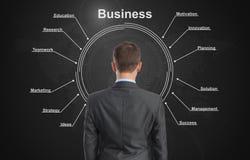 Conceito do plano da estratégia empresarial ilustração do vetor