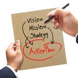 Conceito do processo de negócio da escrita da mão do hbusiness do homem de negócios Fotos de Stock