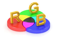 Conceito do RGB, rendição 3D Foto de Stock Royalty Free
