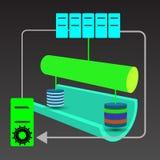 Conceito do sistema e do base de dados que aglomeram-se, processo paralelo, equilíbrio de carga Imagem de Stock