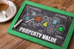 Conceito do valor da propriedade imagem de stock royalty free