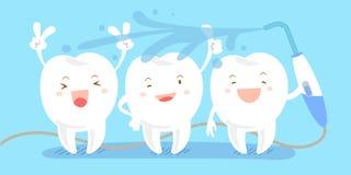 Conceito dos dentes da lavagem Foto de Stock Royalty Free