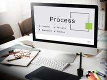 Conceito dos objetivos da estratégia da partida de negócio do processo Fotografia de Stock