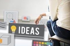 Conceito dos pensamentos do plano da faculdade criadora da inovação das ideias Imagem de Stock Royalty Free