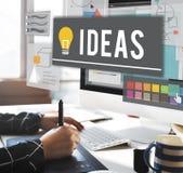 Conceito dos pensamentos do plano da faculdade criadora da inovação das ideias Imagens de Stock Royalty Free