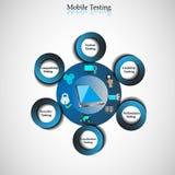 Conceito dos tipos diferentes de testes levados para o móbil Fotos de Stock Royalty Free