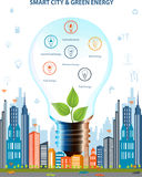 Conceito esperto da cidade e energia verde Imagem de Stock Royalty Free