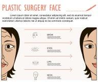 Conceito facial da cirurgia plástica Imagens de Stock Royalty Free