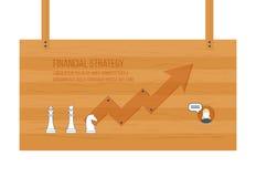 Conceito financeiro do relatório e da estratégia Imagens de Stock Royalty Free