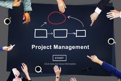 Conceito incorporado do planeamento empresarial dos métodos da gestão do projeto imagem de stock royalty free