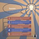 conceito infographic Cabeça humana com a ideia - Imagem de Stock