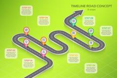 Conceito infographic do espaço temporal de 8 etapas do mapa isométrico da navegação Fotos de Stock Royalty Free