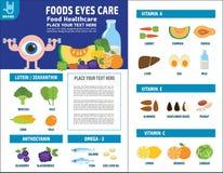 Conceito infographic do folheto do ?cone dos elementos do vetor da sa?de do alimento ilustração stock