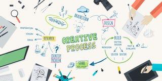 Conceito liso da ilustração do projeto para o processo criativo Imagens de Stock Royalty Free