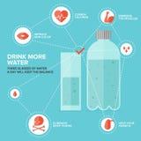 Conceito liso infographic da agua potável Fotos de Stock