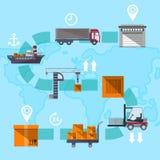 Conceito logístico da gestão com rota dos bens Foto de Stock