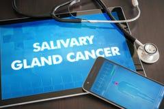 Conceito médico do diagnóstico do câncer da glândula salivar (tipo do câncer) sobre Imagens de Stock