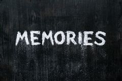 Conceito mental das edições: palavra escrita 'memórias 'da mão fotos de stock royalty free