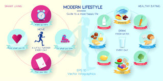 Conceito moderno do estilo de vida Fotos de Stock Royalty Free