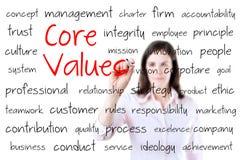 Conceito novo da escrita da mulher de negócio de valores do núcleo. Isolado no branco. Foto de Stock
