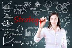Conceito novo da estratégia empresarial da escrita da mulher de negócio Foto de Stock