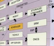 Conceito novo da inovação da codificação do transporte de dados, imagens de stock
