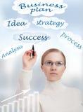 Conceito. plano de negócios e mulher de negócios Fotos de Stock