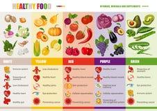 Conceito saudável do estilo de vida, da dieta e da nutrição Fundo médico das vitaminas e dos minerais ilustração do vetor