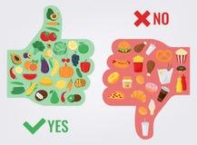Conceito saudável do estilo de vida Nós somos o que nós comemos Vetor ilustração do vetor