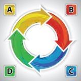 Conceitos do negócio do círculo do diagrama, plano do diagrama. Imagens de Stock Royalty Free