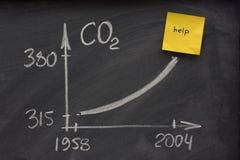 Concentración cada vez mayor de dióxido de carbono Imagen de archivo libre de regalías